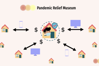 Pandemic Relief Museum