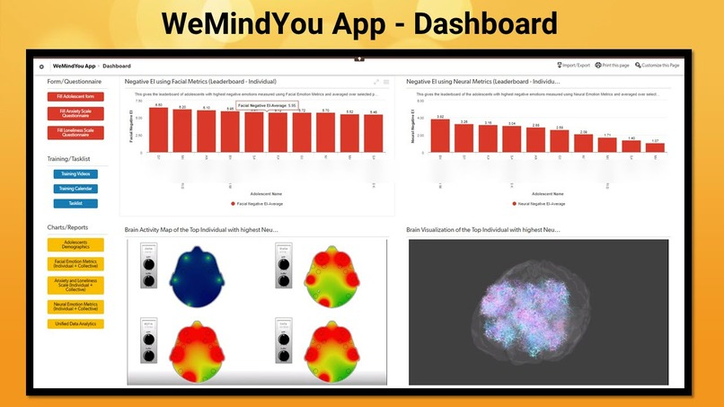 WeMindYou App - Emotional Well-Being of Kids during Covid-19 – screenshot 2