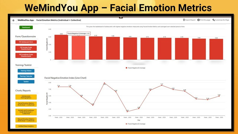 WeMindYou App - Emotional Well-Being of Kids during Covid-19 – screenshot 4