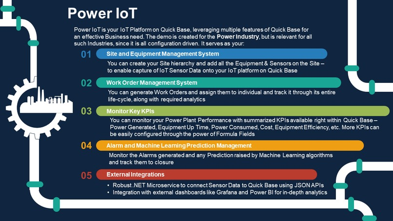 Power IoT – screenshot 1