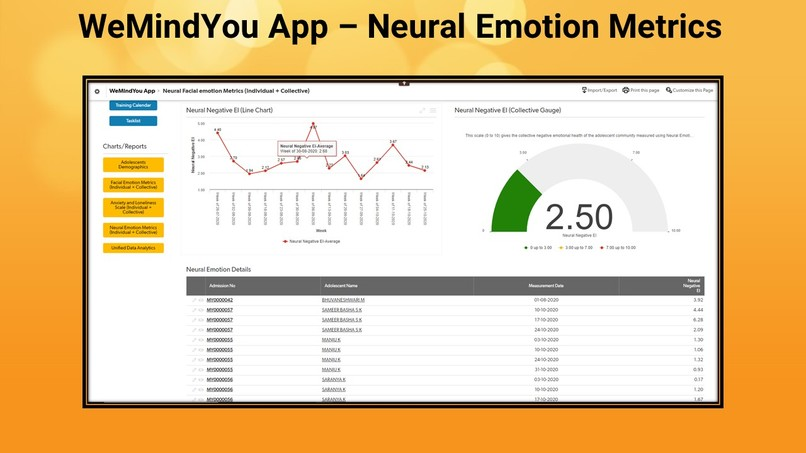 WeMindYou App - Emotional Well-Being of Kids during Covid-19 – screenshot 5