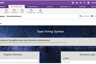 Secured Team Voting System