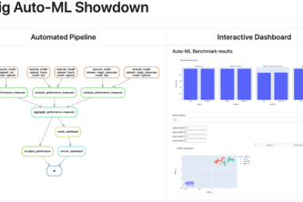 The Big Auto-ML Showdown