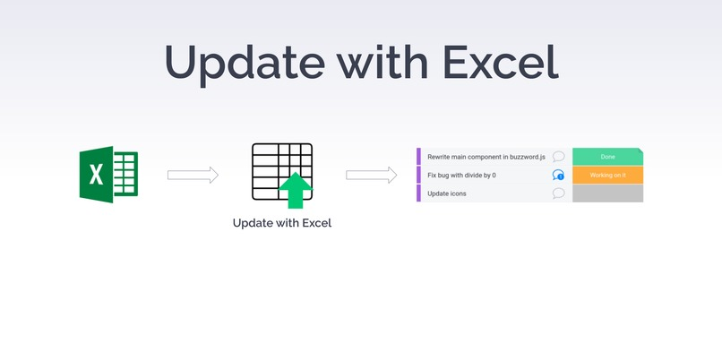 Update with Excel / CSV – screenshot 2