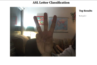 ASL Letter Classifier