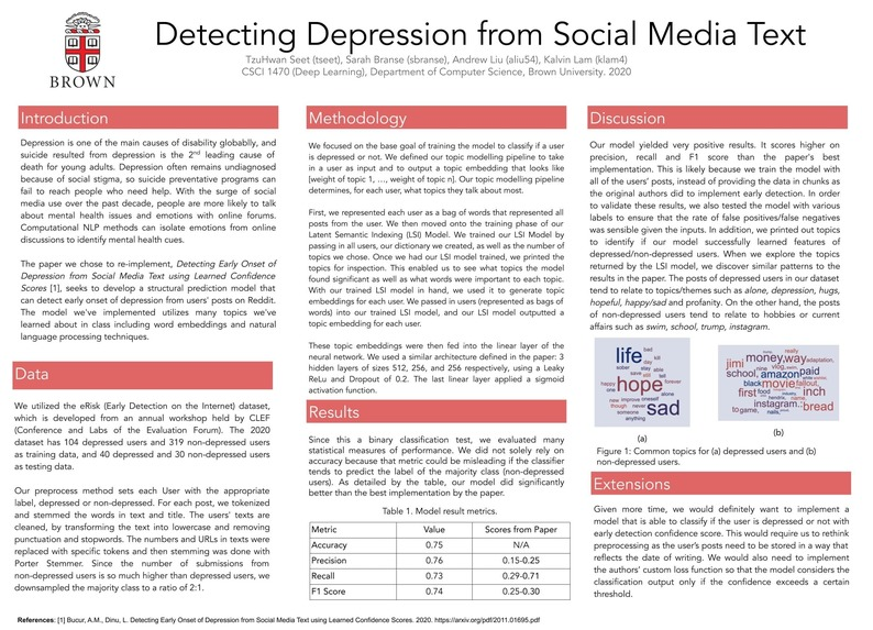 Detecting Early Onset of Depression from Social Media Text – screenshot 1