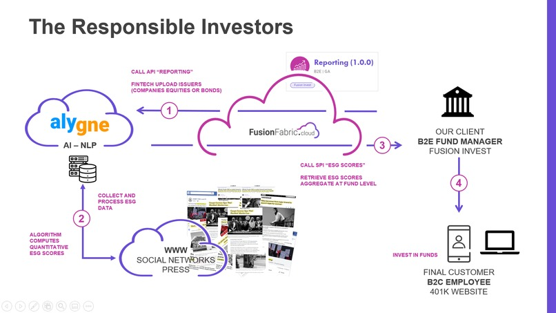 The Responsible Investors – screenshot 2