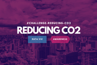 #challenge-reducing-co2