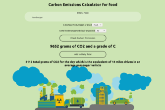 Food Production Carbon Emissions Calculator