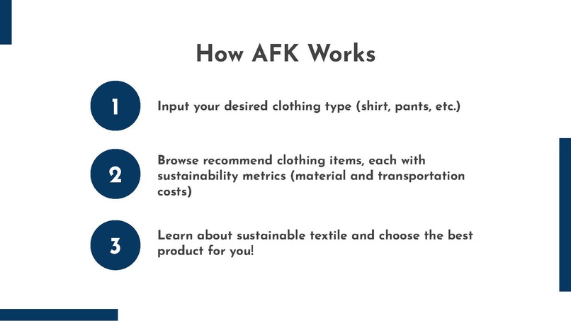 A Fashion Knowmad (AFK) – screenshot 5