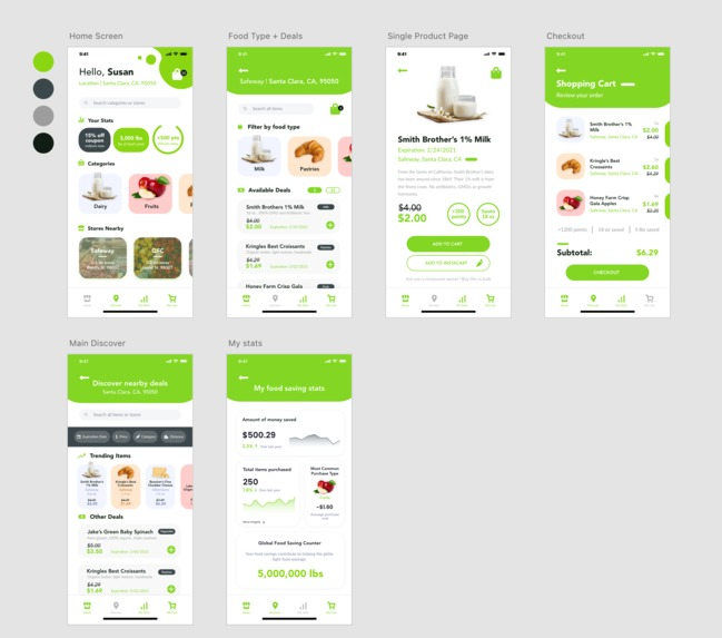 Wastely | Helping to combat food waste around the globe  – screenshot 4