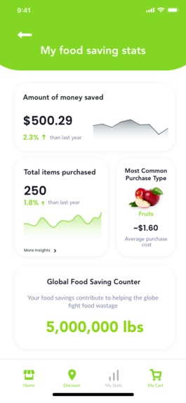 Wastely | Helping to combat food waste around the globe  – screenshot 12