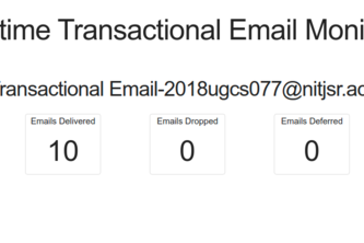 REALTIME MONITORING FOR TRANSACTIONAL EMAILS