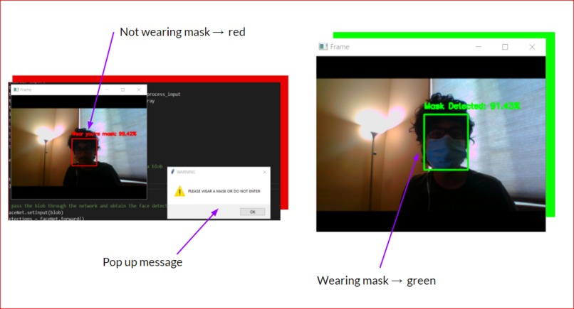 COVID-19 Mitigation through Mask Detection and People Count – screenshot 1