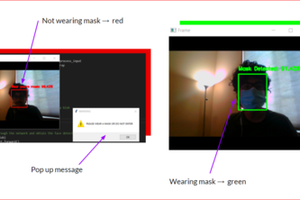 COVID-19 Mitigation through Mask Detection and People Count