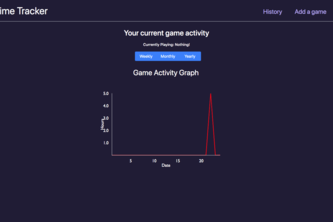 Game Activity Tracker
