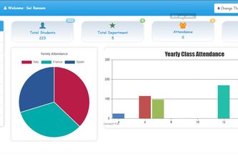 Class Attendance and Exam Record System