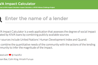 Kiva Loan Impact Calculator