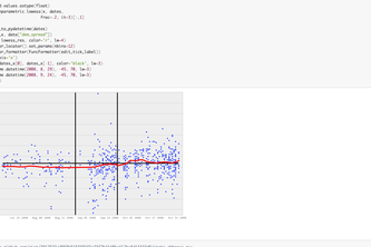 IPython Notebook Viewer for Confluence Cloud