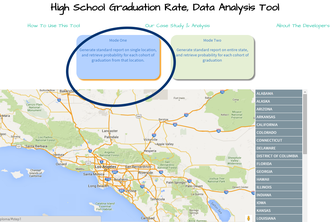 National Graduation Rate Analysis Tool