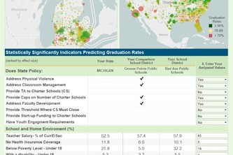 Graduation Rate Estimator