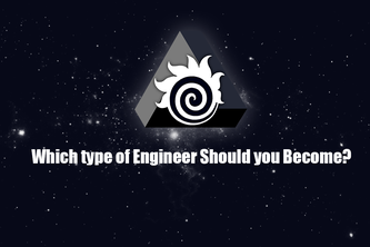 Think Engineering Quiz - Engineering aptitude test