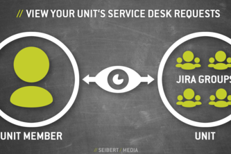 Collective Issue View for Service Desk