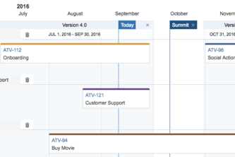 Easy Agile Roadmaps for JIRA