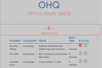 OHQ: office hours made better