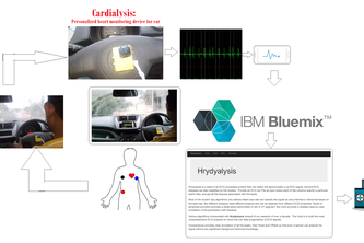 CARdialysis-Heart Monitoring Car Dashboard