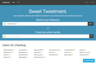 Sweet Tweetment