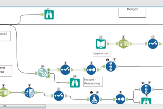 Alteryx Cryptography Challenge