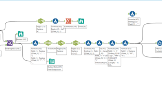 Alteryx Shakespeare Decryption