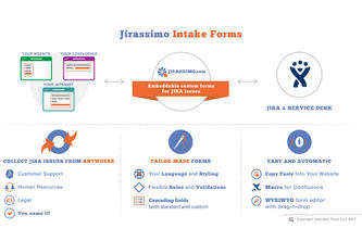 Jirassimo Intake Forms for JIRA