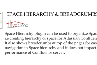 Space Hierarchy & Breadcrumbs for Confluence