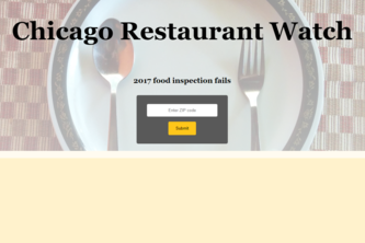 Chicago Restaurant Watch
