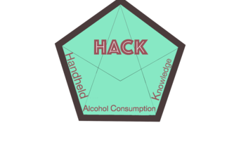 H.A.C.K.TECH: Handheld.Alcohol.Consumption.Knowledge