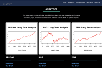 Classet: Investment Insights