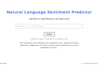 Sentiment Analysis by LSTM model