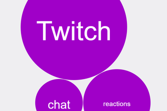 Twitch Chat Reactions Visualizer
