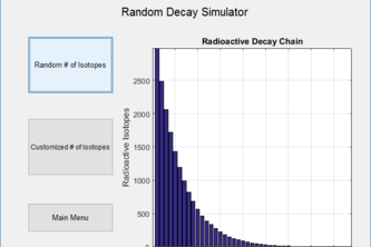 Simulating the Radioactive Decay Chain Using MATLAB