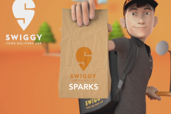 Spark Alerts for Swiggy