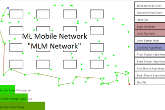 Machine Learning based Mobile Ad-Hoc Mesh Network