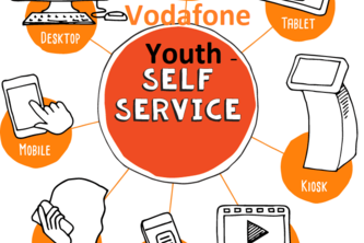 Vodafone --Galaxy--Youth Self Service