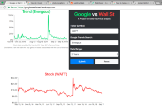 Google vs. Wall Street
