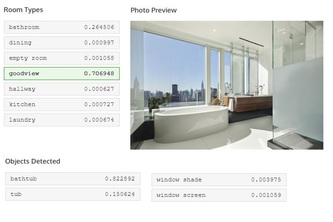 RealtyHop Photo Classifier
