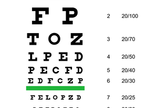 Interactive Vision Test