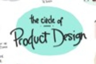 Circle of Product Design