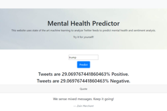 Mental Health Predictor with Tweet Sentiment Analysis