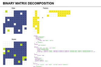 Binary matrix decomposition